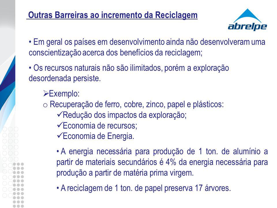 Outras Barreiras ao incremento da Reciclagem