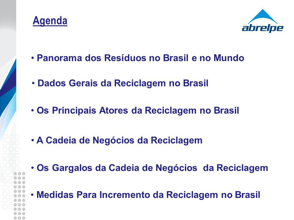 Agenda Panorama dos Resíduos no Brasil e no Mundo