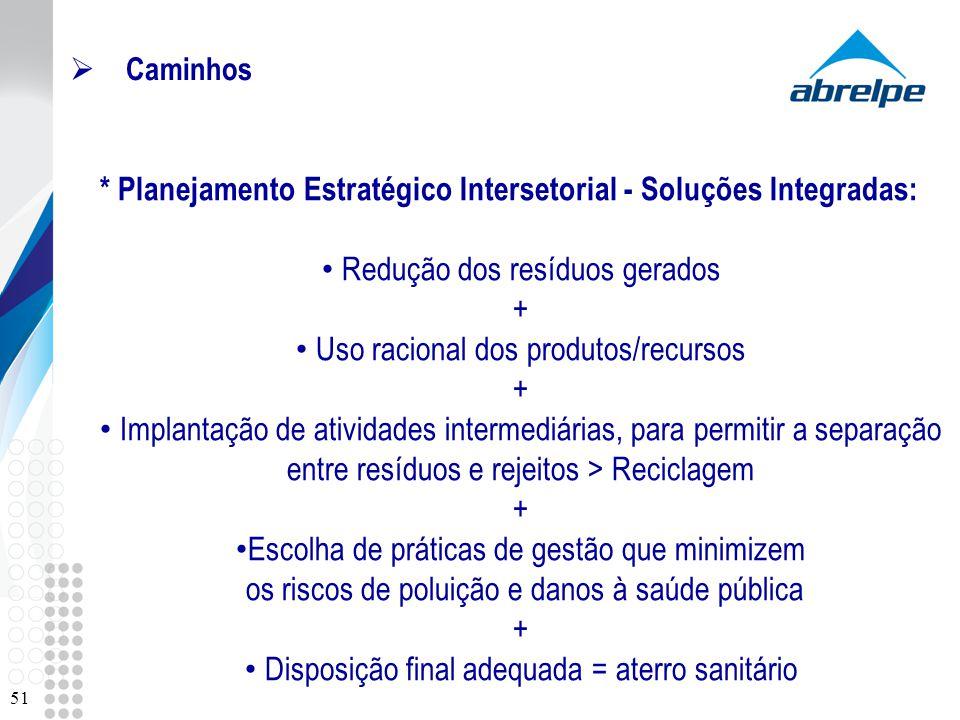 * Planejamento Estratégico Intersetorial - Soluções Integradas: