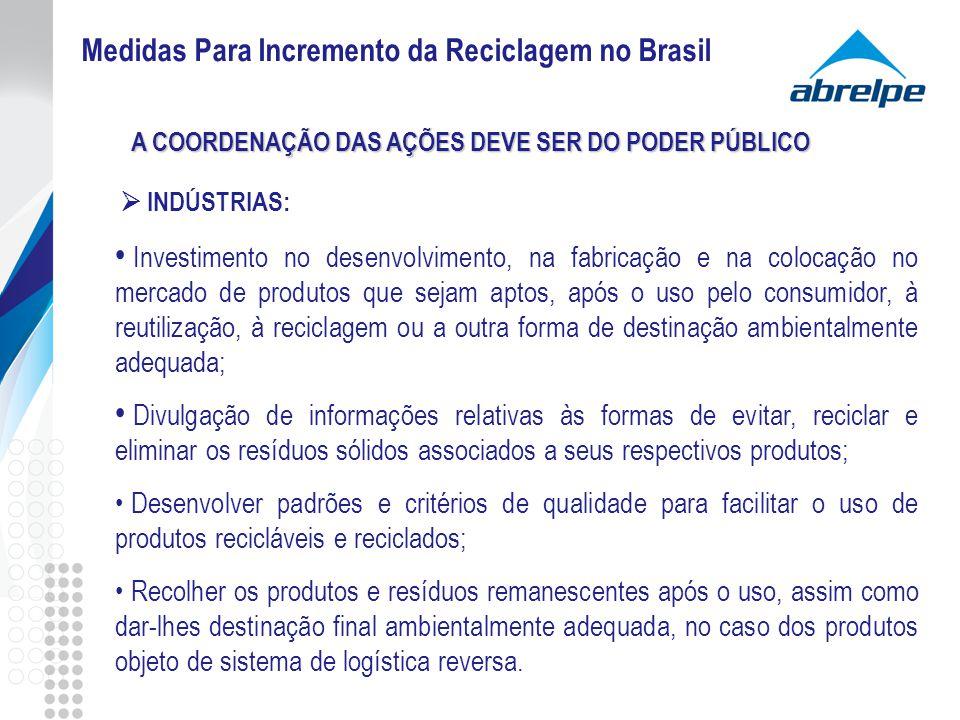 Medidas Para Incremento da Reciclagem no Brasil