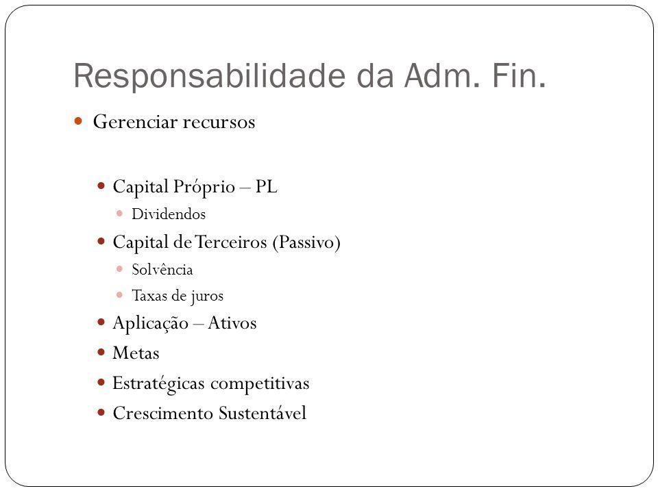 Responsabilidade da Adm. Fin.