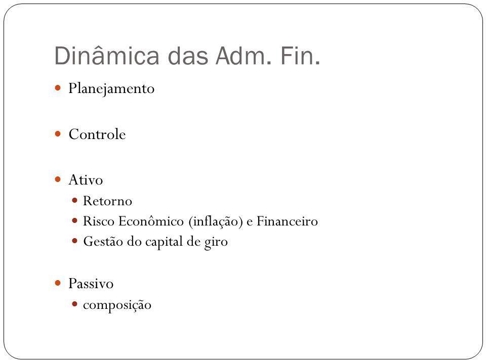 Dinâmica das Adm. Fin. Planejamento Controle Ativo Passivo Retorno