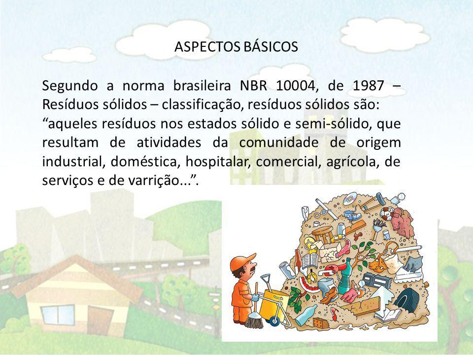 ASPECTOS BÁSICOS Segundo a norma brasileira NBR 10004, de 1987 – Resíduos sólidos – classificação, resíduos sólidos são: