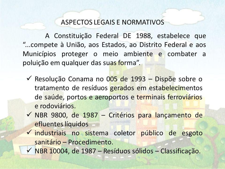 ASPECTOS LEGAIS E NORMATIVOS
