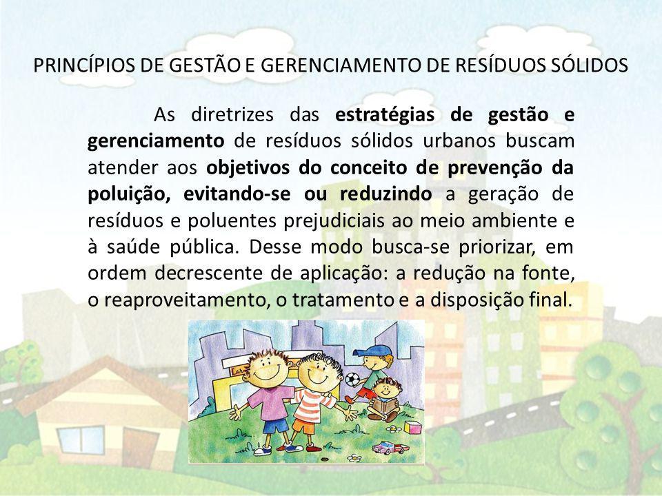 PRINCÍPIOS DE GESTÃO E GERENCIAMENTO DE RESÍDUOS SÓLIDOS