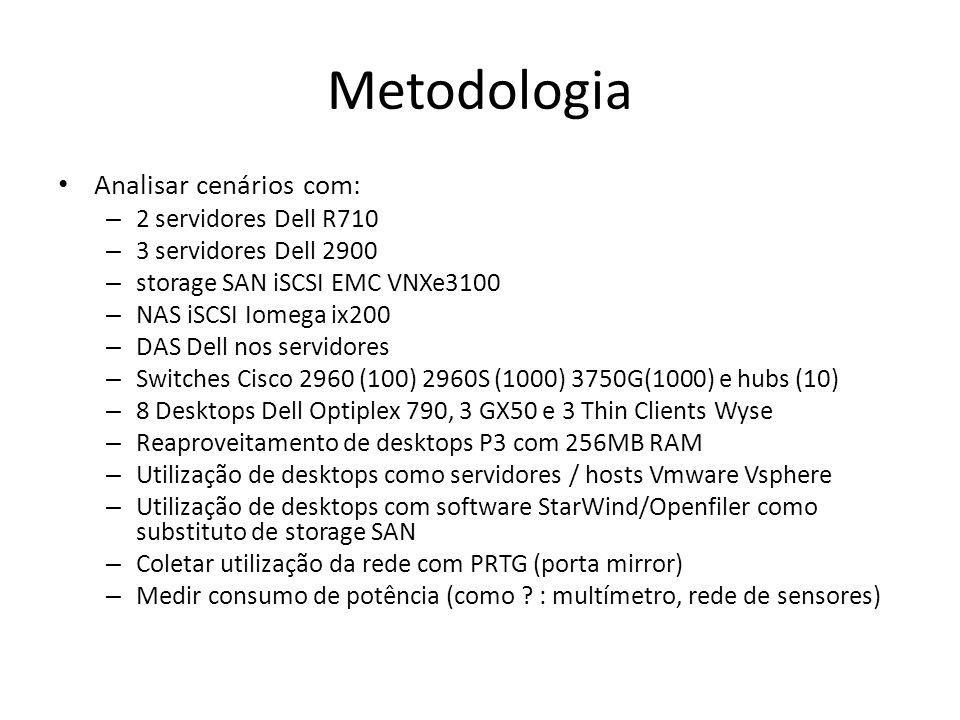 Metodologia Analisar cenários com: 2 servidores Dell R710