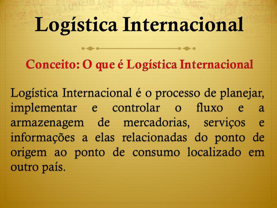 Logística Internacional Conceito: O que é Logística Internacional