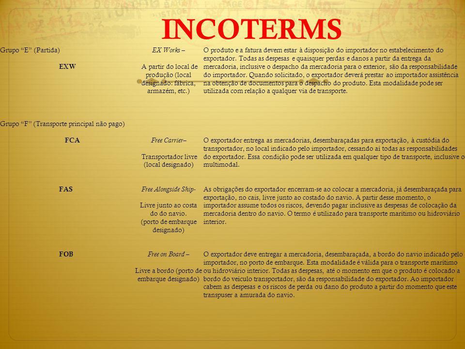 INCOTERMS Grupo E (Partida) EXW EX Works –