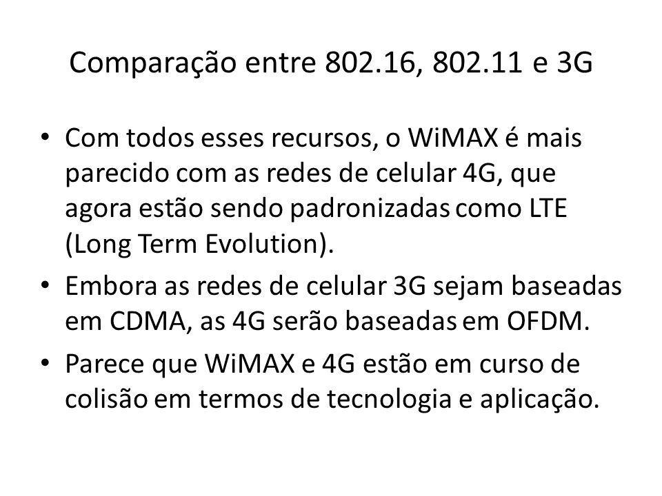 Comparação entre 802.16, 802.11 e 3G