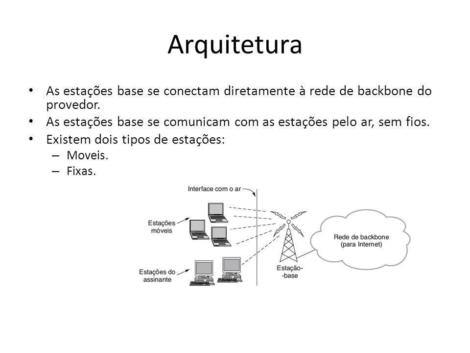 Arquitetura As estações base se conectam diretamente à rede de backbone do provedor.