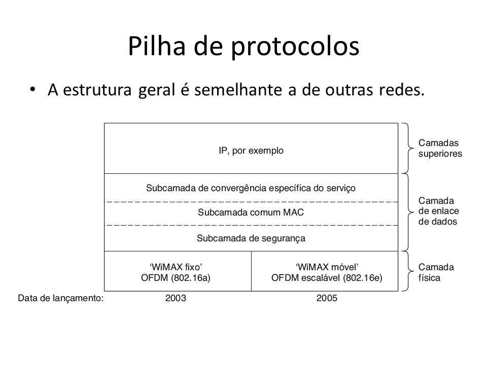 Pilha de protocolos A estrutura geral é semelhante a de outras redes.