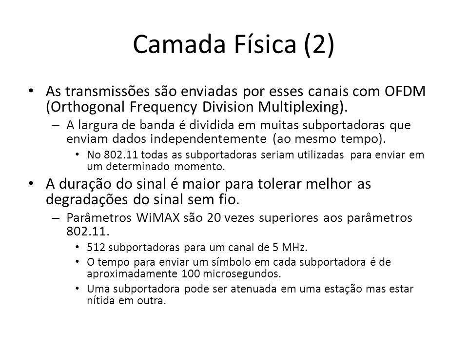 Camada Física (2) As transmissões são enviadas por esses canais com OFDM (Orthogonal Frequency Division Multiplexing).