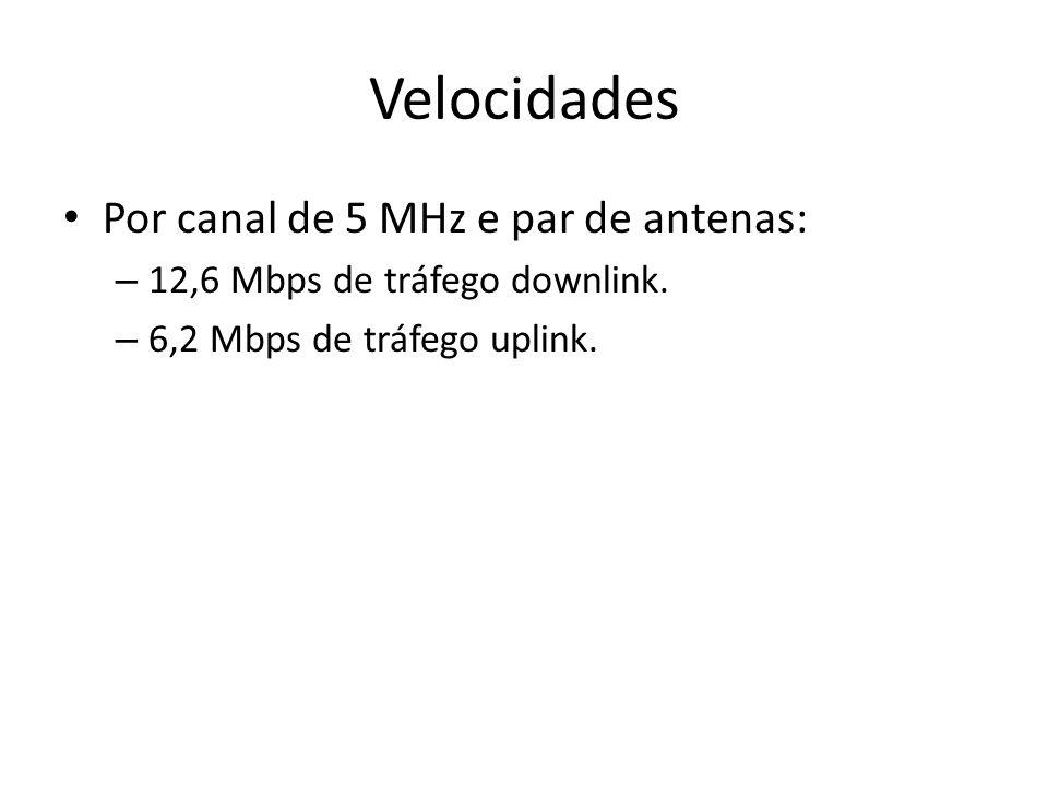 Velocidades Por canal de 5 MHz e par de antenas:
