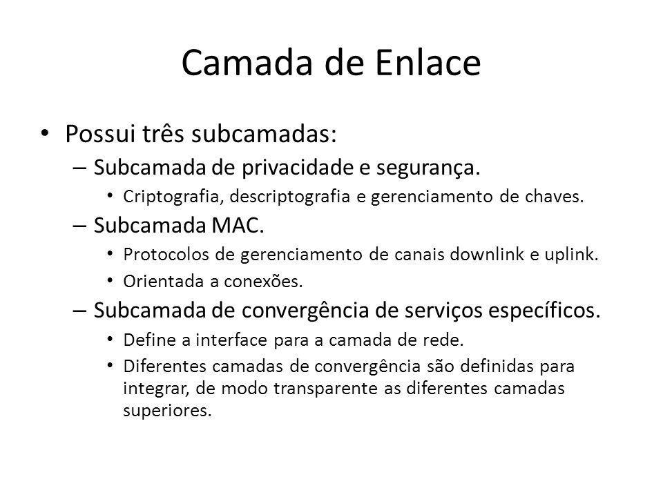 Camada de Enlace Possui três subcamadas: