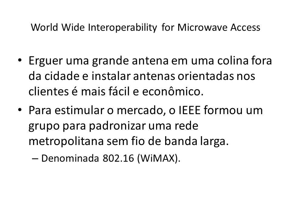 World Wide Interoperability for Microwave Access