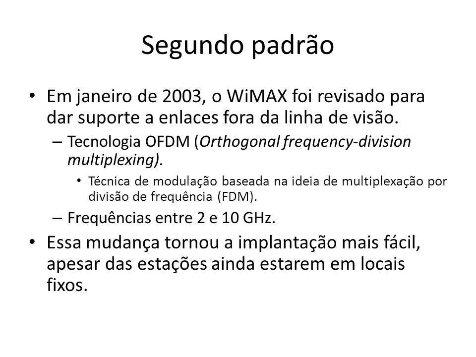 Segundo padrão Em janeiro de 2003, o WiMAX foi revisado para dar suporte a enlaces fora da linha de visão.