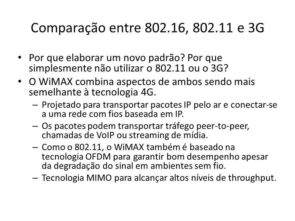 Comparação entre 802.16, 802.11 e 3G Por que elaborar um novo padrão Por que simplesmente não utilizar o 802.11 ou o 3G