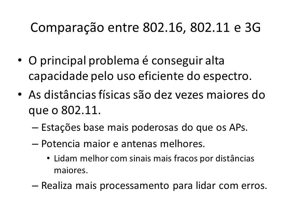 Comparação entre 802.16, 802.11 e 3G O principal problema é conseguir alta capacidade pelo uso eficiente do espectro.