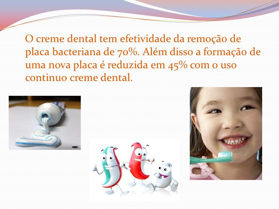 O creme dental tem efetividade da remoção de placa bacteriana de 70%
