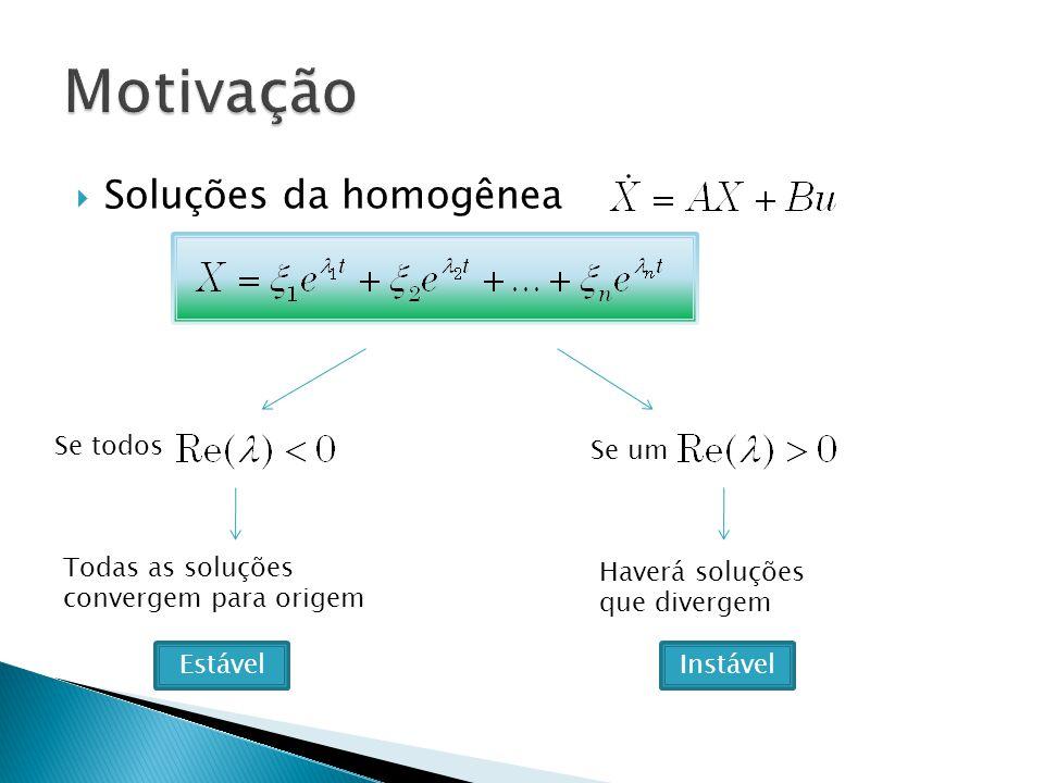 Motivação Soluções da homogênea Se todos Se um Todas as soluções