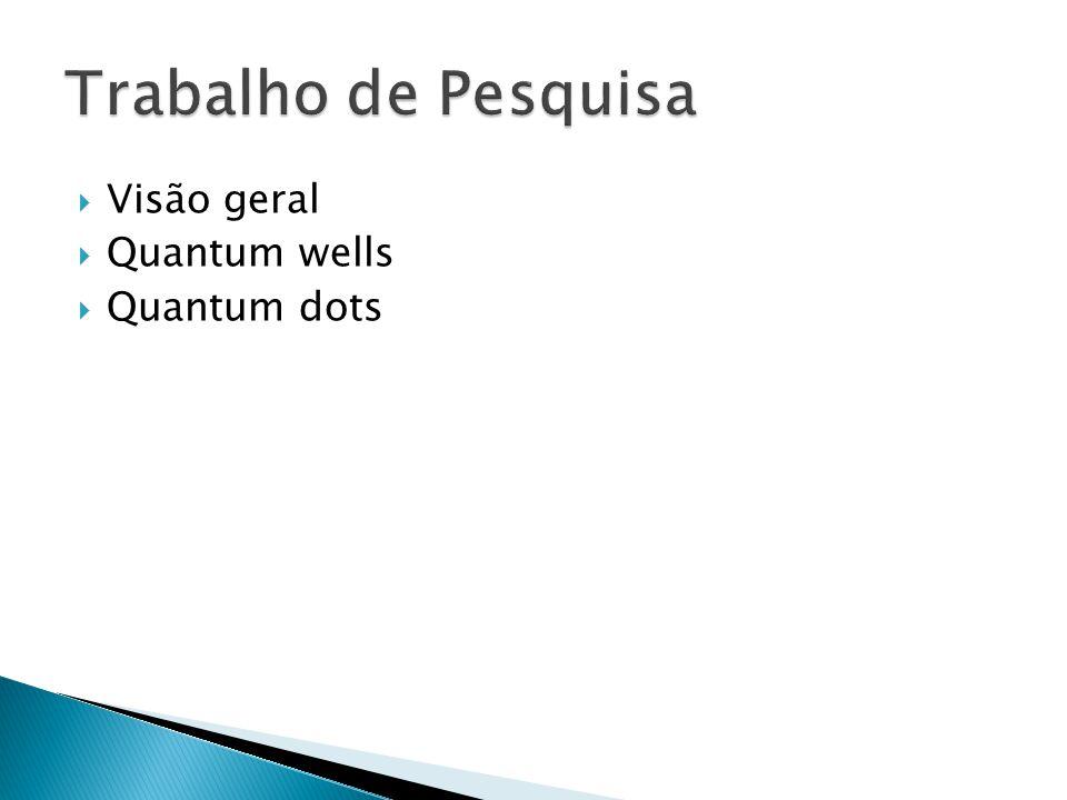 Trabalho de Pesquisa Visão geral Quantum wells Quantum dots