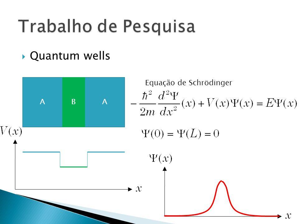 Trabalho de Pesquisa Quantum wells A B A Equação de Schrödinger
