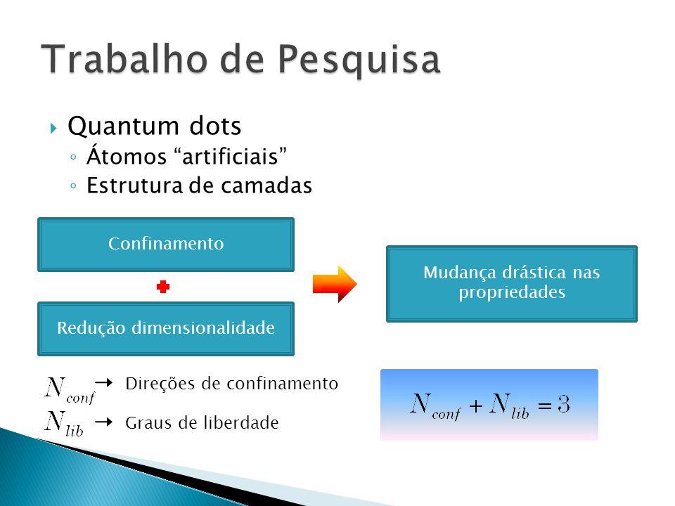 Trabalho de Pesquisa Quantum dots Átomos artificiais