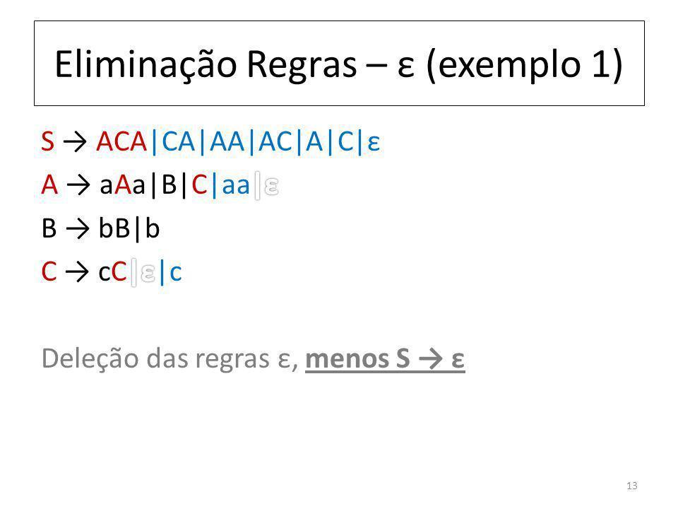 Eliminação Regras – ε (exemplo 1)