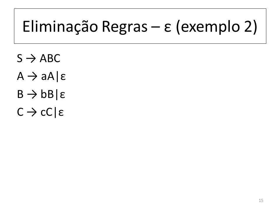 Eliminação Regras – ε (exemplo 2)