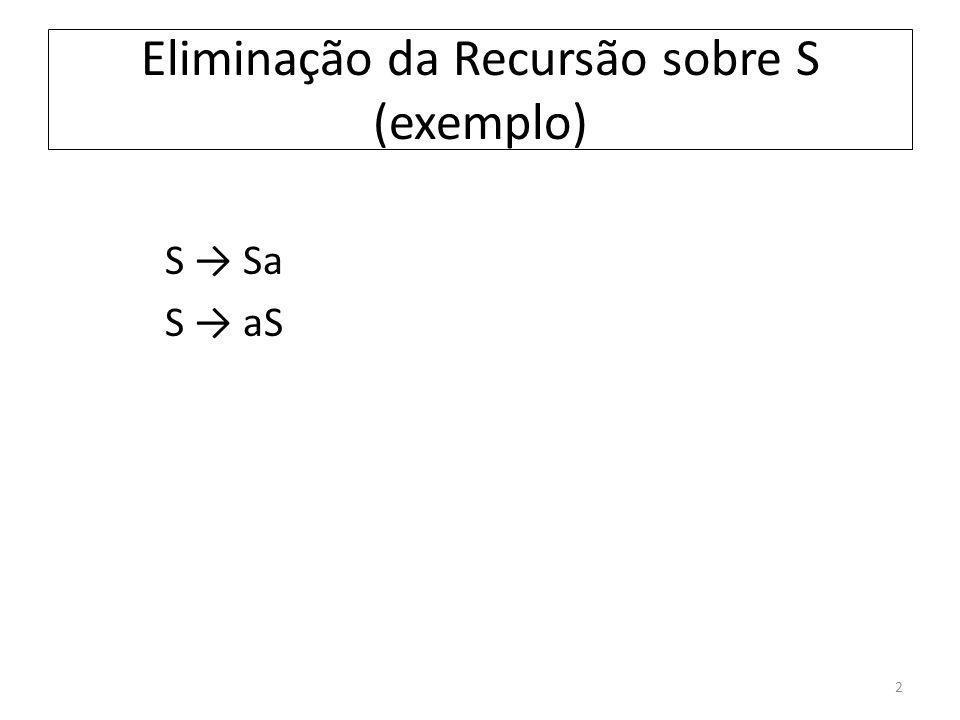 Eliminação da Recursão sobre S (exemplo)