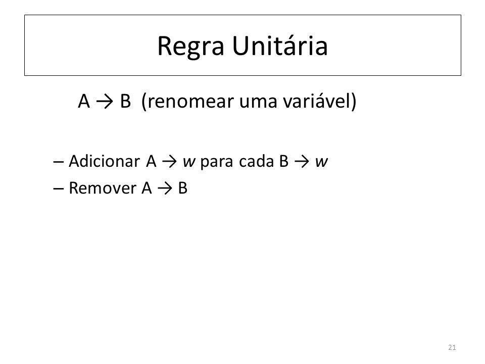 Regra Unitária A → B (renomear uma variável)
