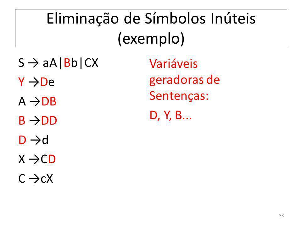 Eliminação de Símbolos Inúteis (exemplo)