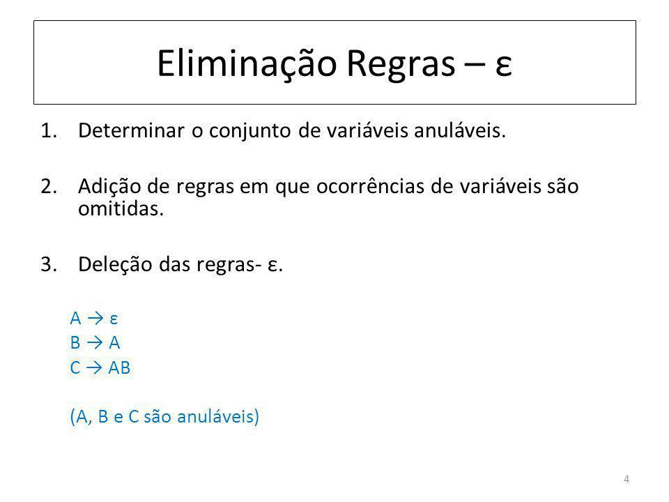 Eliminação Regras – ε Determinar o conjunto de variáveis anuláveis.