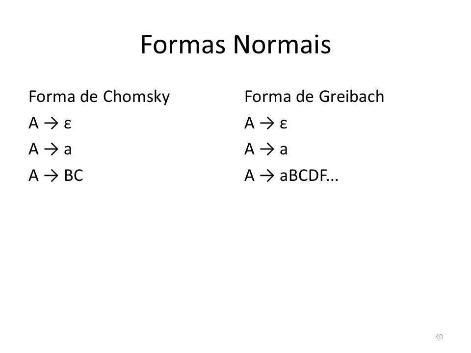 Formas Normais Forma de Chomsky A → ε A → a A → BC
