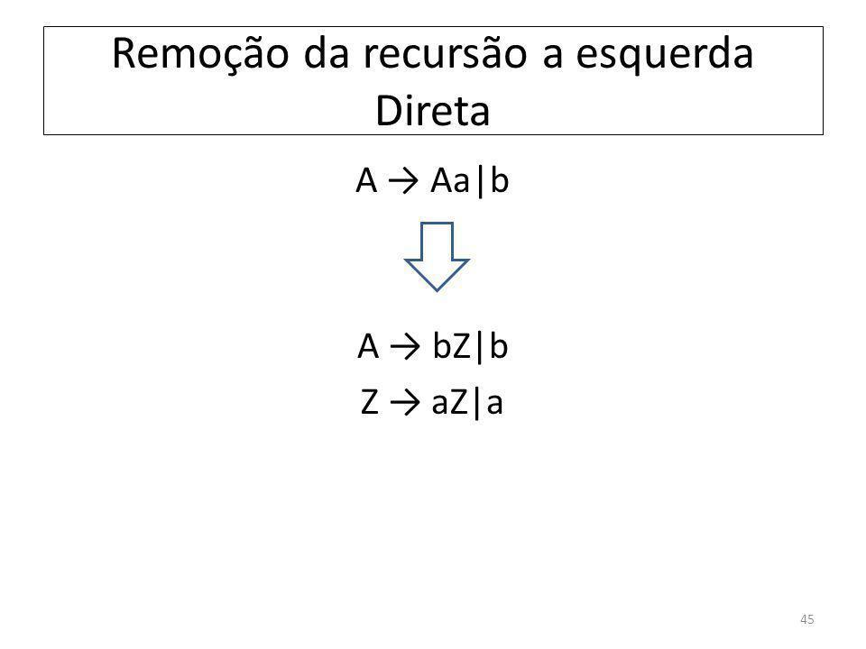 Remoção da recursão a esquerda Direta