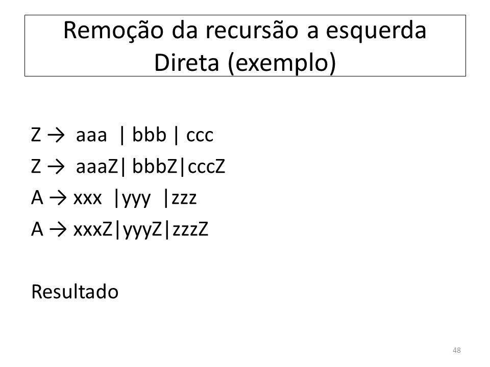 Remoção da recursão a esquerda Direta (exemplo)