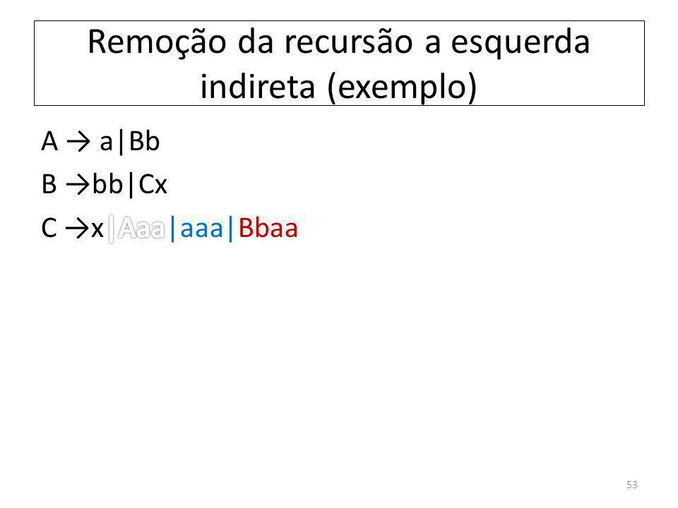 Remoção da recursão a esquerda indireta (exemplo)