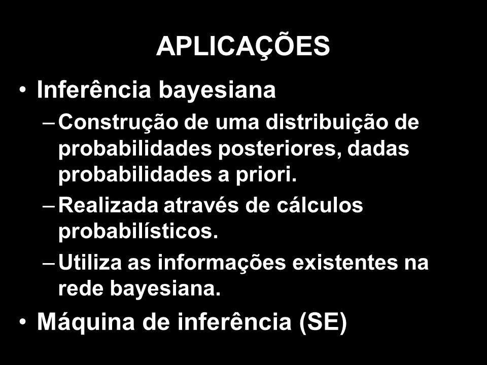 APLICAÇÕES Inferência bayesiana Máquina de inferência (SE)