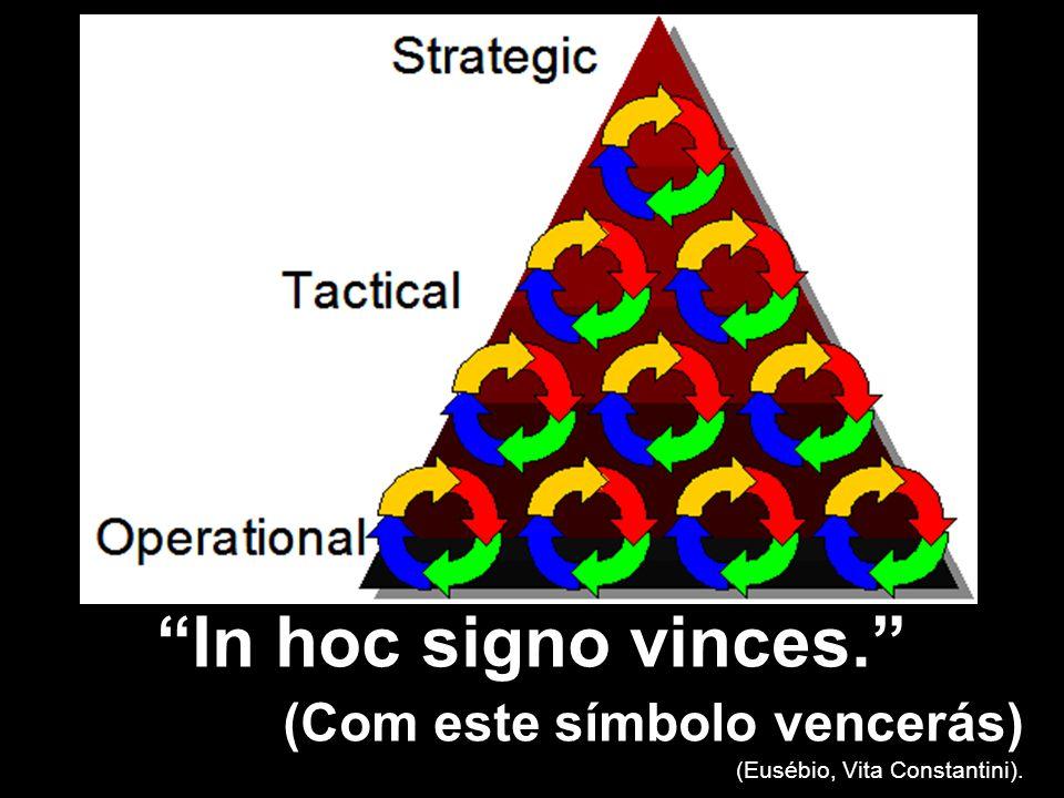 In hoc signo vinces. (Com este símbolo vencerás)