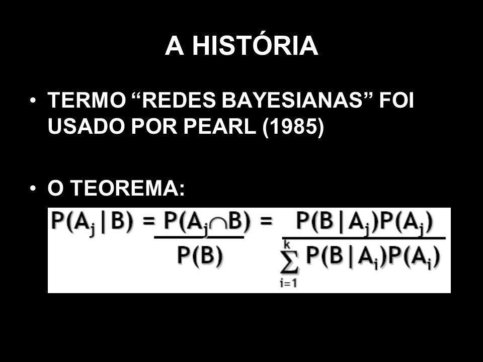 A HISTÓRIA TERMO REDES BAYESIANAS FOI USADO POR PEARL (1985)