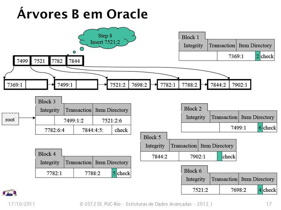 © 2012 DI, PUC-Rio • Estruturas de Dados Avançadas • 2012.1