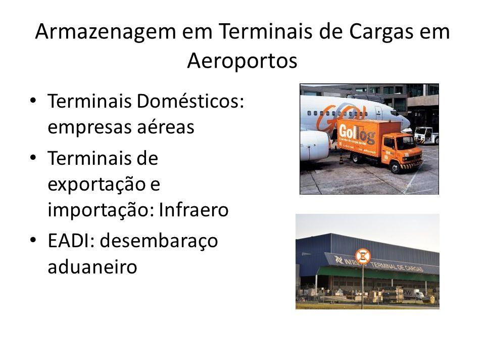 Armazenagem em Terminais de Cargas em Aeroportos