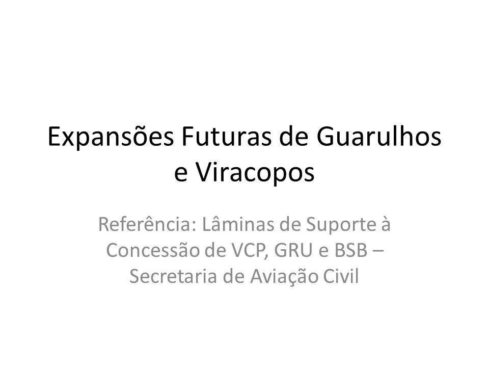 Expansões Futuras de Guarulhos e Viracopos