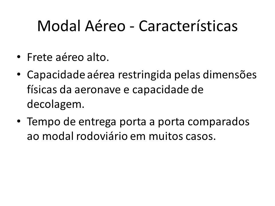 Modal Aéreo - Características