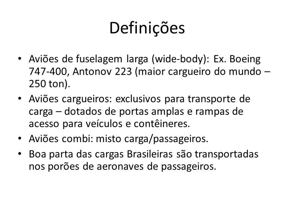 Definições Aviões de fuselagem larga (wide-body): Ex. Boeing 747-400, Antonov 223 (maior cargueiro do mundo – 250 ton).