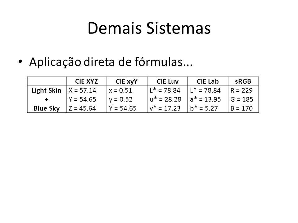 Demais Sistemas Aplicação direta de fórmulas... CIE XYZ CIE xyY
