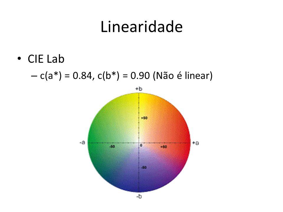 Linearidade CIE Lab c(a*) = 0.84, c(b*) = 0.90 (Não é linear)