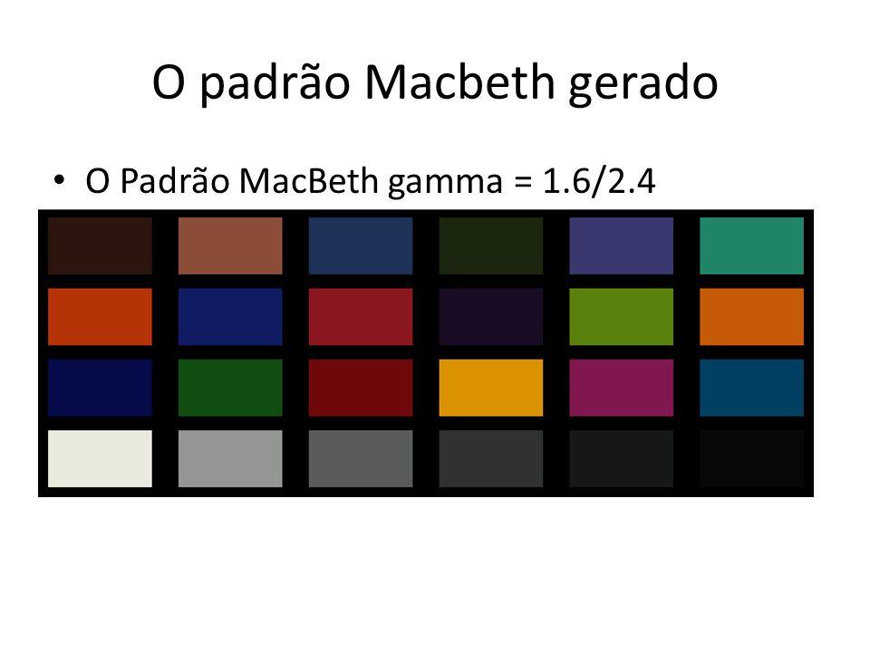 O padrão Macbeth gerado