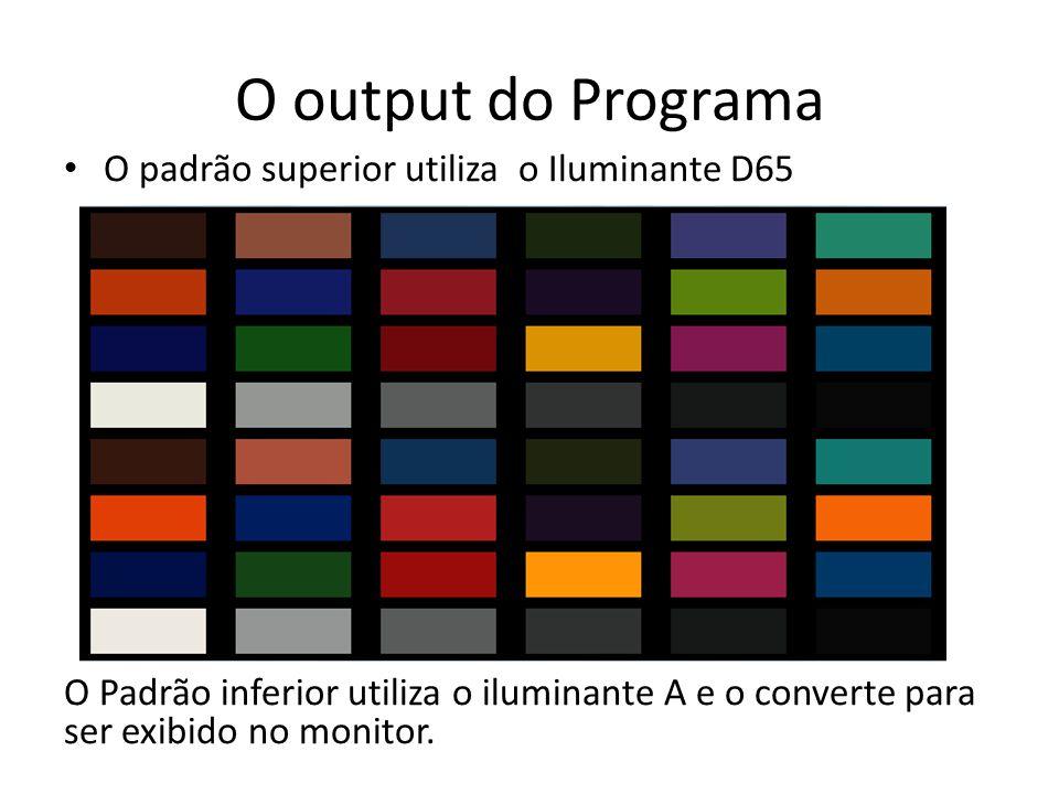 O output do Programa O padrão superior utiliza o Iluminante D65
