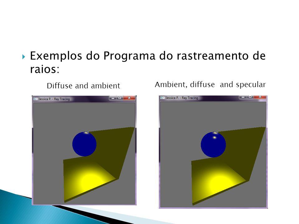 Exemplos do Programa do rastreamento de raios: